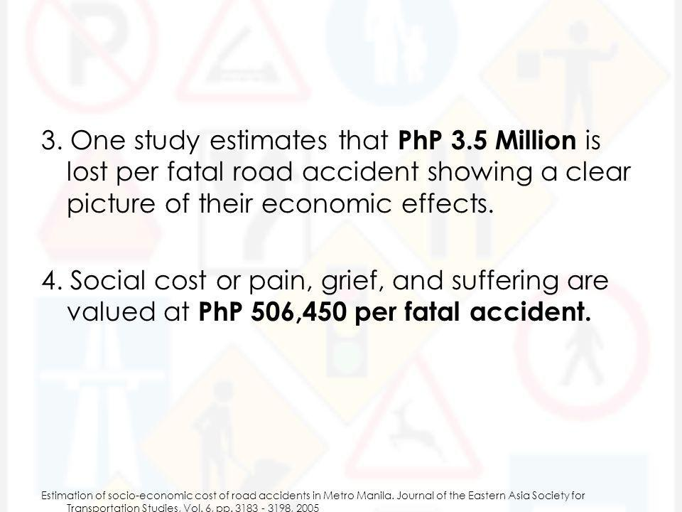 3. One study estimates that PhP 3.5 Million is lost per fatal road accident showing a clear picture of their economic effects. 4. Social cost or pain,