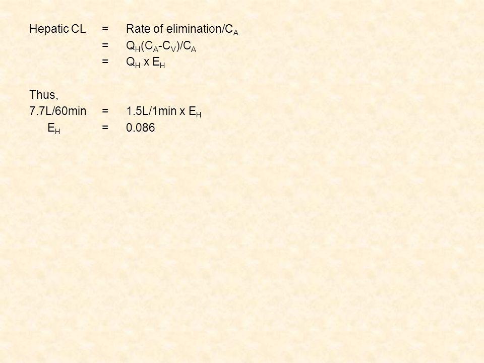Hepatic CL=Rate of elimination/C A =Q H (C A -C V )/C A =Q H x E H Thus, 7.7L/60min=1.5L/1min x E H E H =0.086