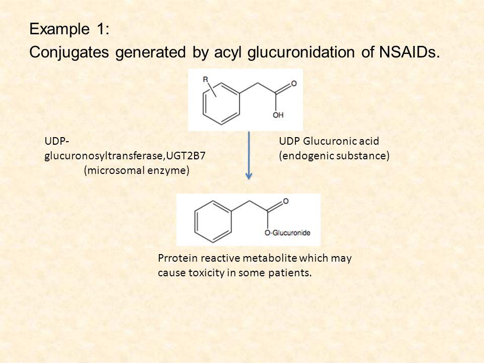 Example 1: Conjugates generated by acyl glucuronidation of NSAIDs. UDP Glucuronic acid (endogenic substance) UDP- glucuronosyltransferase,UGT2B7 (micr