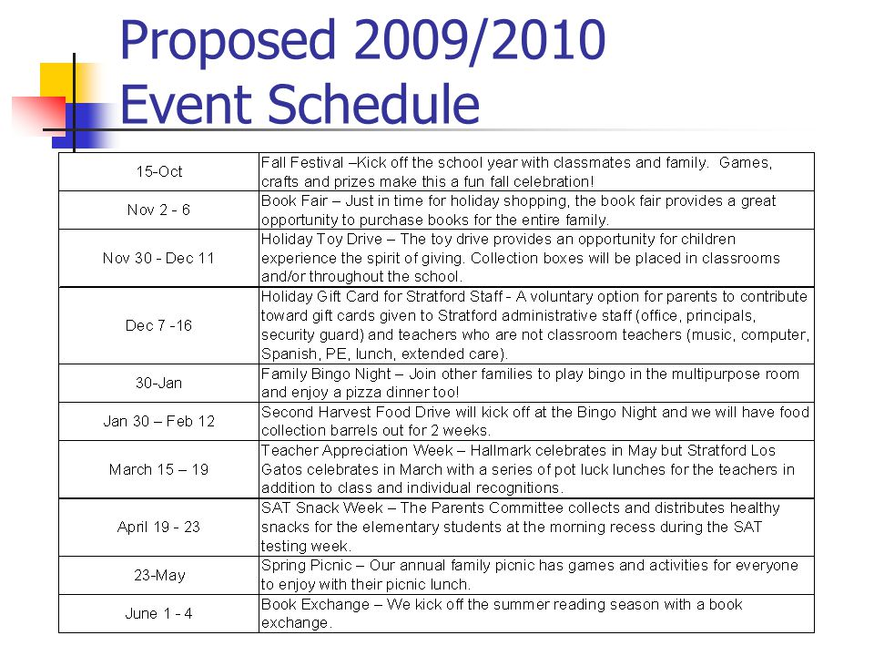 Proposed 2009/2010 Event Schedule