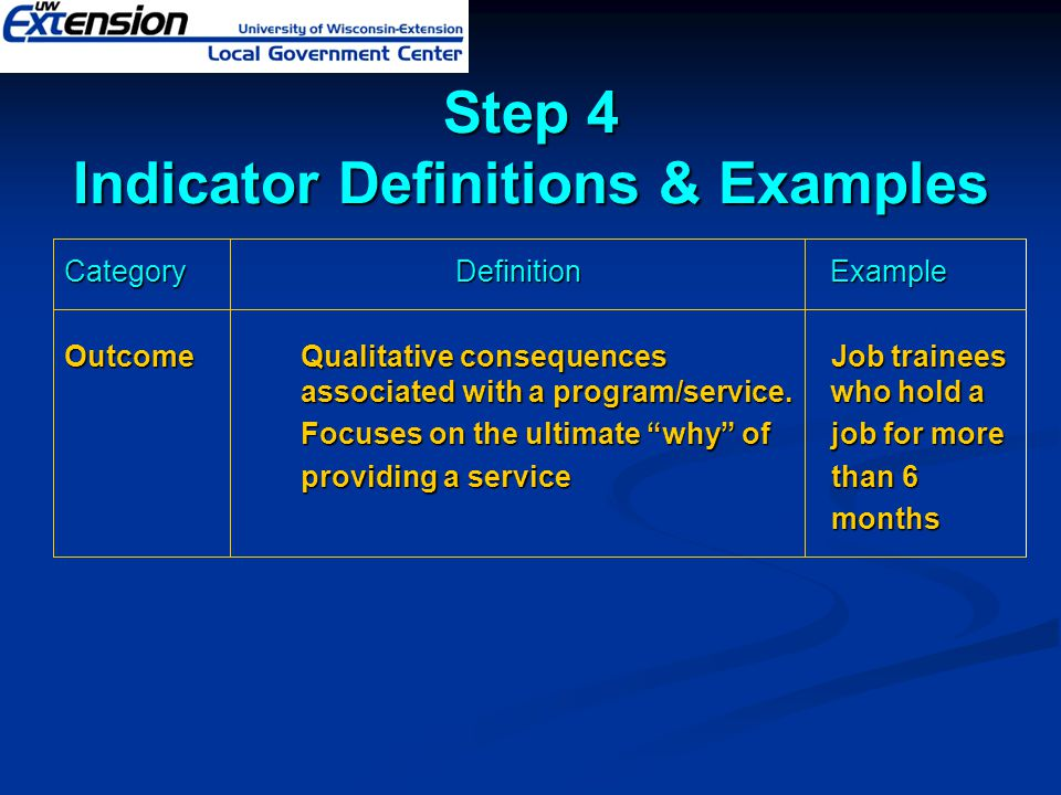 Step 4 Indicator Definitions & Examples Category Definition Example Outcome Qualitative consequences Job trainees associated with a program/service. w