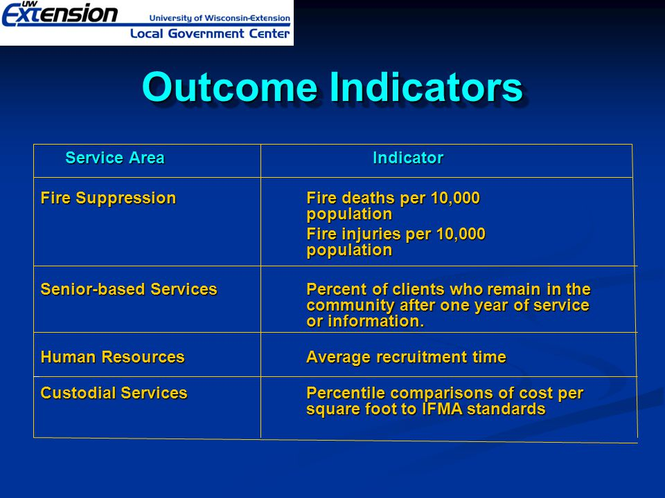 Outcome Indicators Service AreaIndicator Fire SuppressionFire deaths per 10,000 population Fire injuries per 10,000 population Senior-based ServicesPe