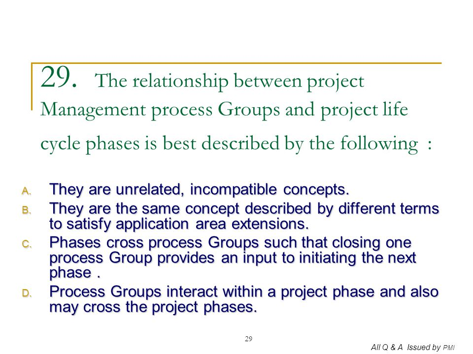 All Q & A Issued by PMI 29 29. The relationship between project Management process Groups and project life cycle phases is best described by the follo
