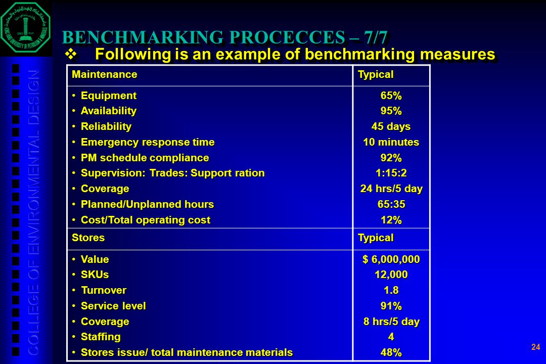 24 BENCHMARKING PROCECCES – 7/7  Following is an example of benchmarking measures MaintenanceTypical EquipmentEquipment AvailabilityAvailability Reli