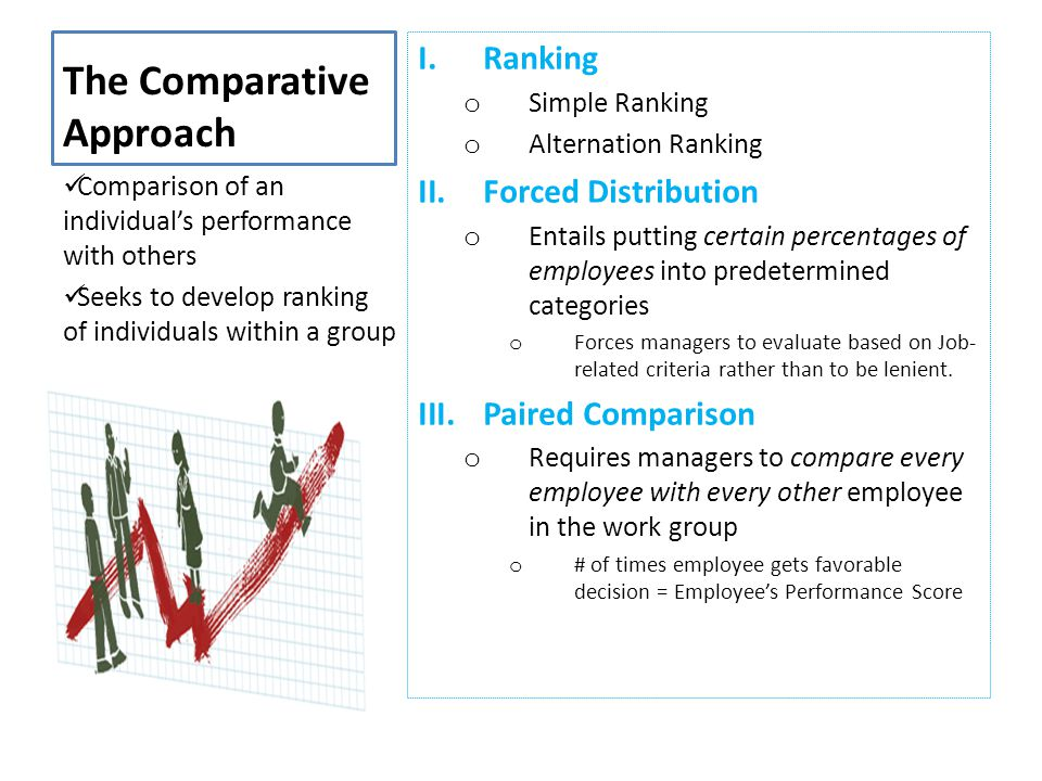 The Comparative Approach I.Ranking o Simple Ranking o Alternation Ranking II.Forced Distribution o Entails putting certain percentages of employees in