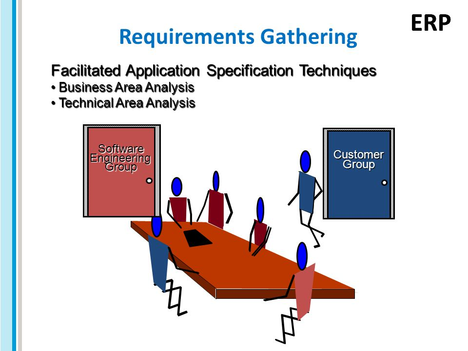 ERP Requirements Gathering Facilitated Application Specification Techniques Business Area Analysis Business Area Analysis Technical Area Analysis Technical Area Analysis Software Engineering Group Customer Group