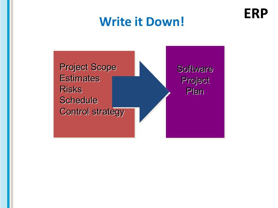 ERP Write it Down! SoftwareProjectPlan Project Scope EstimatesRisksSchedule Control strategy