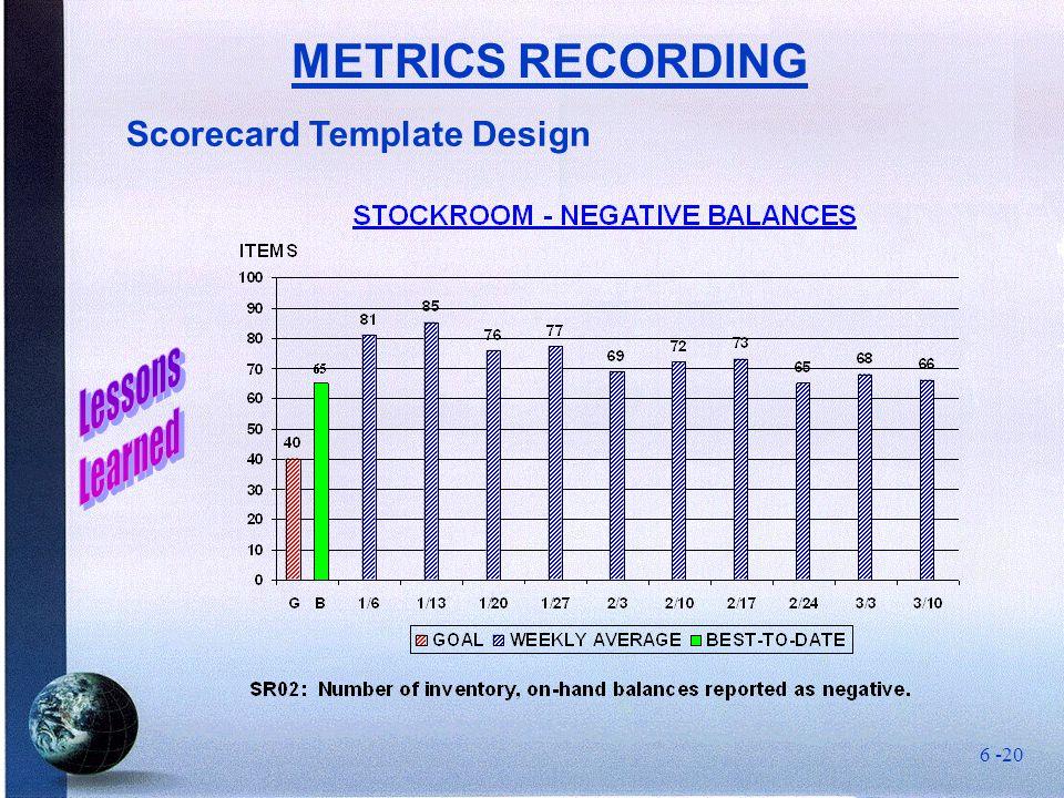 Scorecard Template Design METRICS RECORDING 6 -20