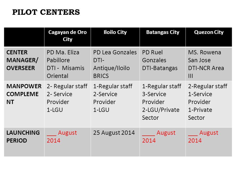 PILOT CENTERS Cagayan de Oro City Iloilo CityBatangas CityQuezon City CENTER MANAGER/ OVERSEER PD Ma.