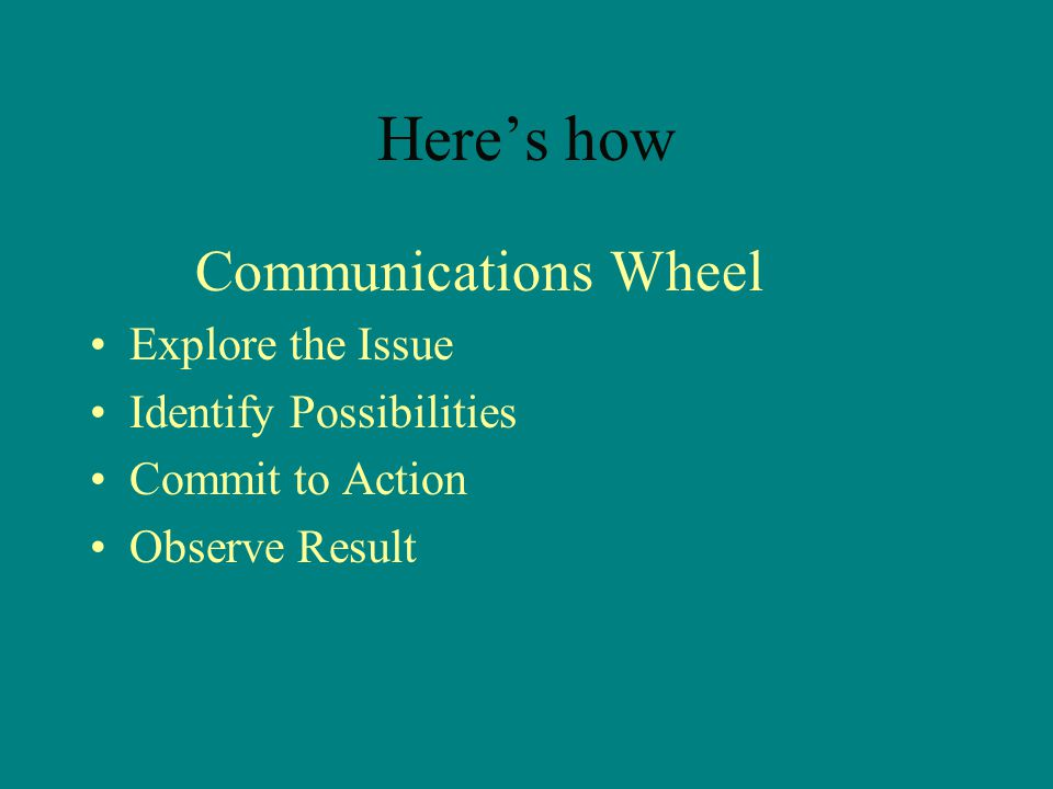 Here's how Communications Wheel Explore the Issue Identify Possibilities Commit to Action Observe Result