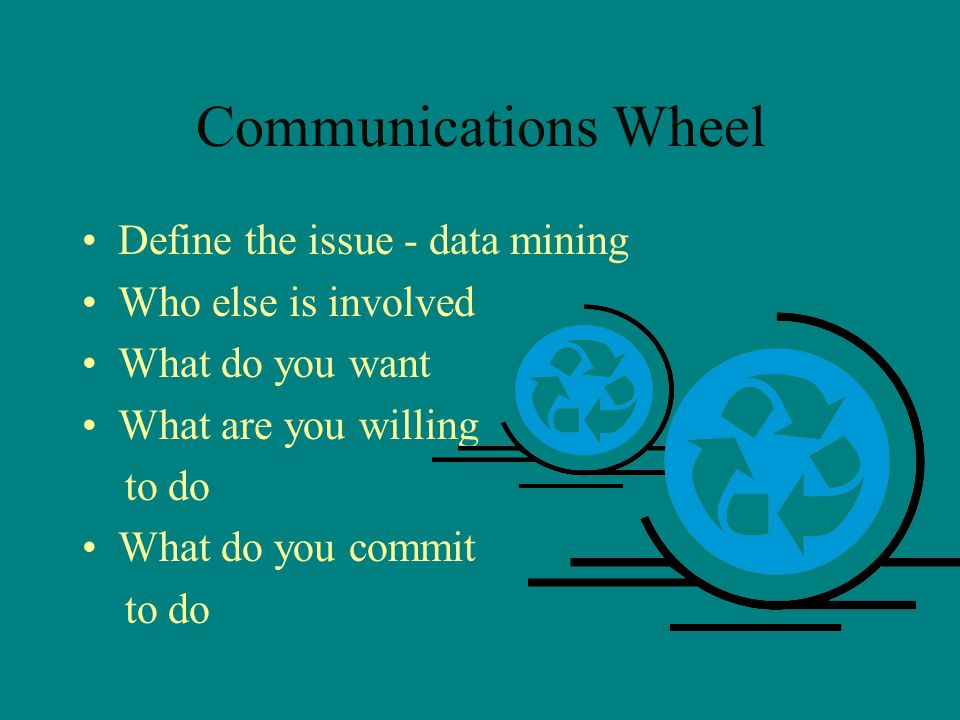 Communications Wheel Define the issue - data mining Who else is involved What do you want What are you willing to do What do you commit to do
