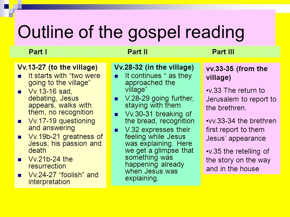 Outline of the gospel reading Vv.13-27 (to the village) It starts with two were going to the village Vv.13-16 sad, debating, Jesus appears, walks with them, no recognition Vv.17-19 questioning and answering Vv.19b-21 greatness of Jesus, his passion and death Vv.21b-24 the resurrection Vv.24-27 foolish and interpretation Vv.28-32 (in the village) It continues as they approached the village V.28-29 going further, staying with them Vv.30-31 breaking of the bread, recognition V.32 expresses their feeling while Jesus was explaining.