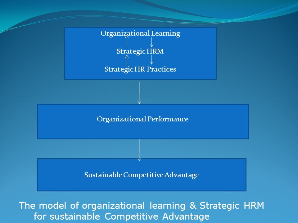 The model of organizational learning & Strategic HRM for sustainable Competitive Advantage Organizational Learning Strategic HRM Strategic HR Practice