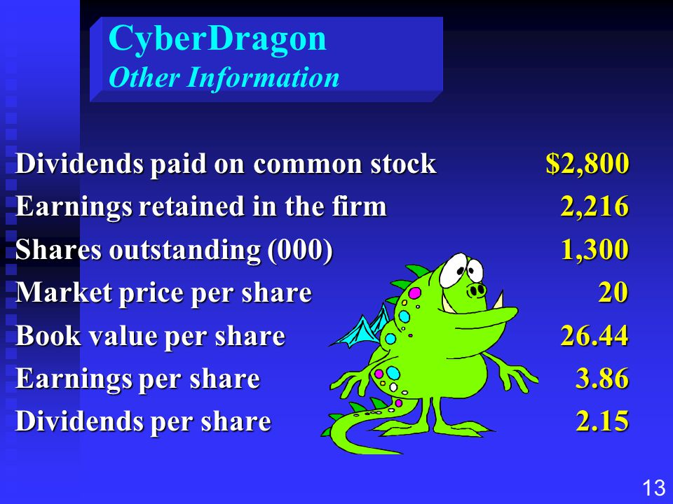 13 CyberDragon Other Information Dividends paid on common stock$2,800 Dividends paid on common stock$2,800 Earnings retained in the firm 2,216 Earning