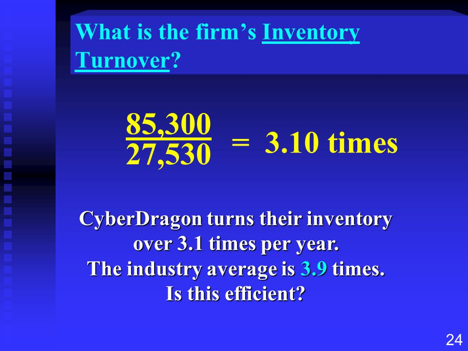 24 What is the firm's Inventory Turnover? CyberDragon turns their inventory over 3.1 times per year. The industry average is 3.9 times. Is this effici