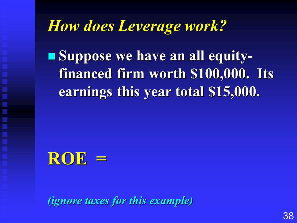 38 How does Leverage work? n Suppose we have an all equity- financed firm worth $100,000. Its earnings this year total $15,000. ROE = (ignore taxes fo