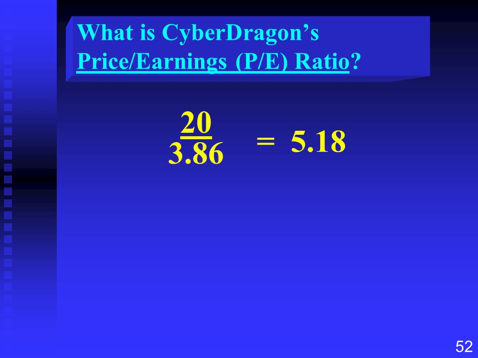 52 What is CyberDragon's Price/Earnings (P/E) Ratio? 20 3.86 = 5.18