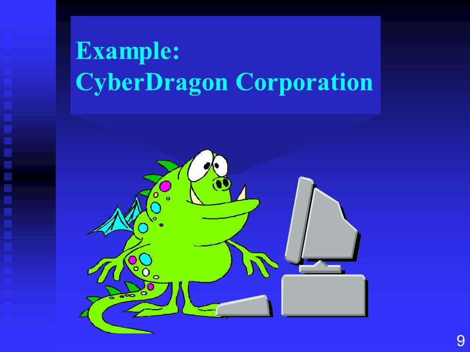 9 Example: CyberDragon Corporation