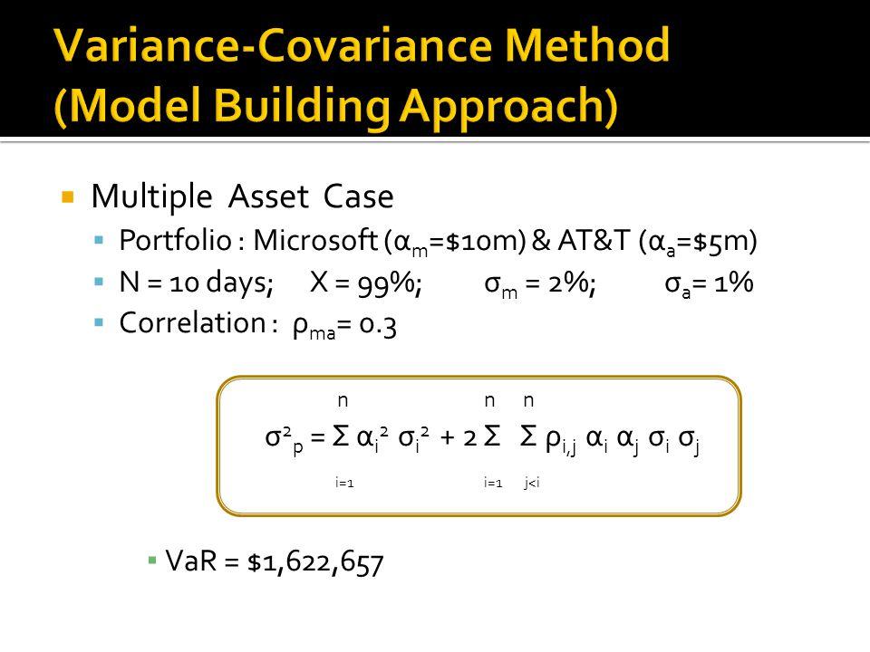  Multiple Asset Case  Portfolio : Microsoft (α m =$10m) & AT&T (α a =$5m)  N = 10 days;X = 99%;σ m = 2%; σ a = 1%  Correlation : ρ ma = 0.3 n n n σ 2 p = Σ α i 2 σ i 2 + 2 Σ Σ ρ i,j α i α j σ i σ j i=1i=1 j<i ▪ VaR = $1,622,657