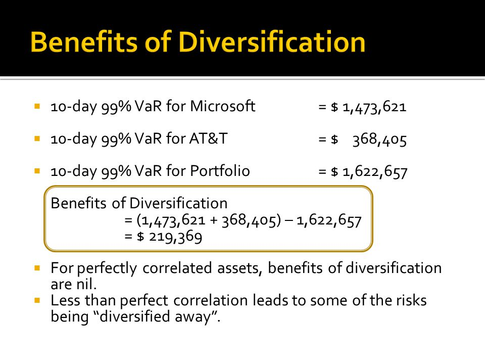  10-day 99% VaR for Microsoft = $ 1,473,621  10-day 99% VaR for AT&T= $ 368,405  10-day 99% VaR for Portfolio= $ 1,622,657 Benefits of Diversification = (1,473,621 + 368,405) – 1,622,657 = $ 219,369  For perfectly correlated assets, benefits of diversification are nil.