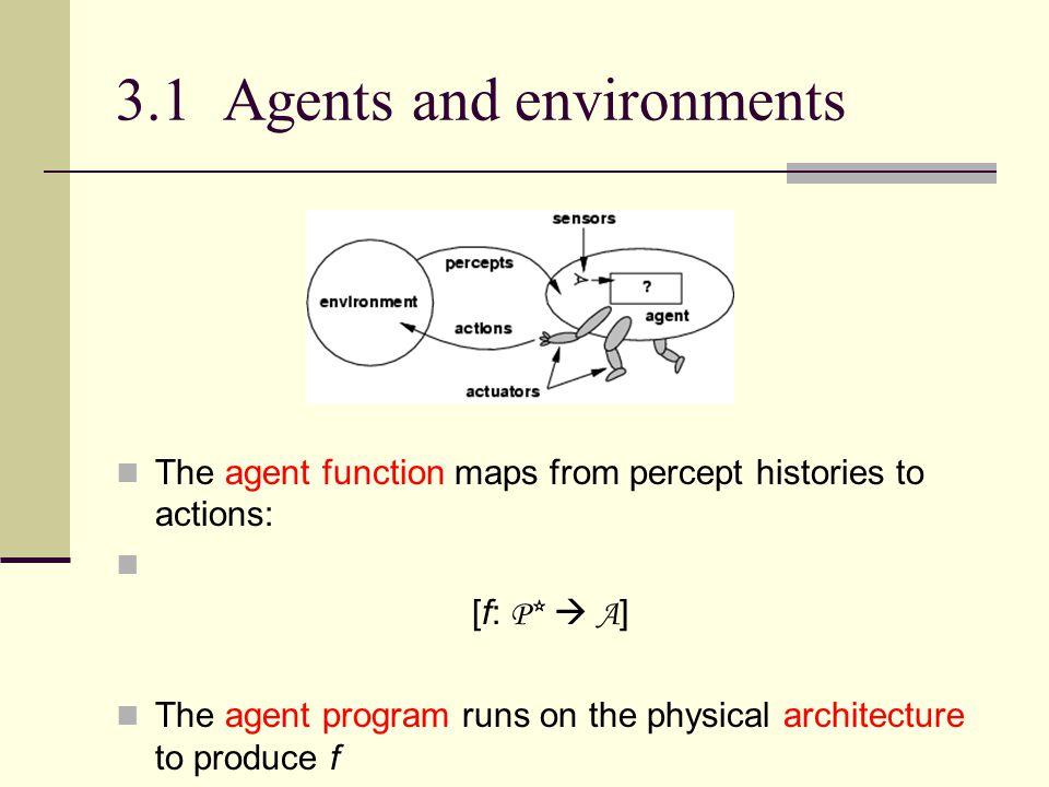 Environment types Fully observable (vs.