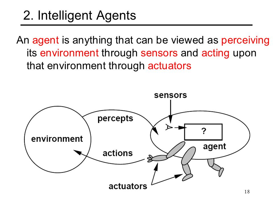 2. Intelligent Agents An agent is anything that can be viewed as perceiving its environment through sensors and acting upon that environment through a