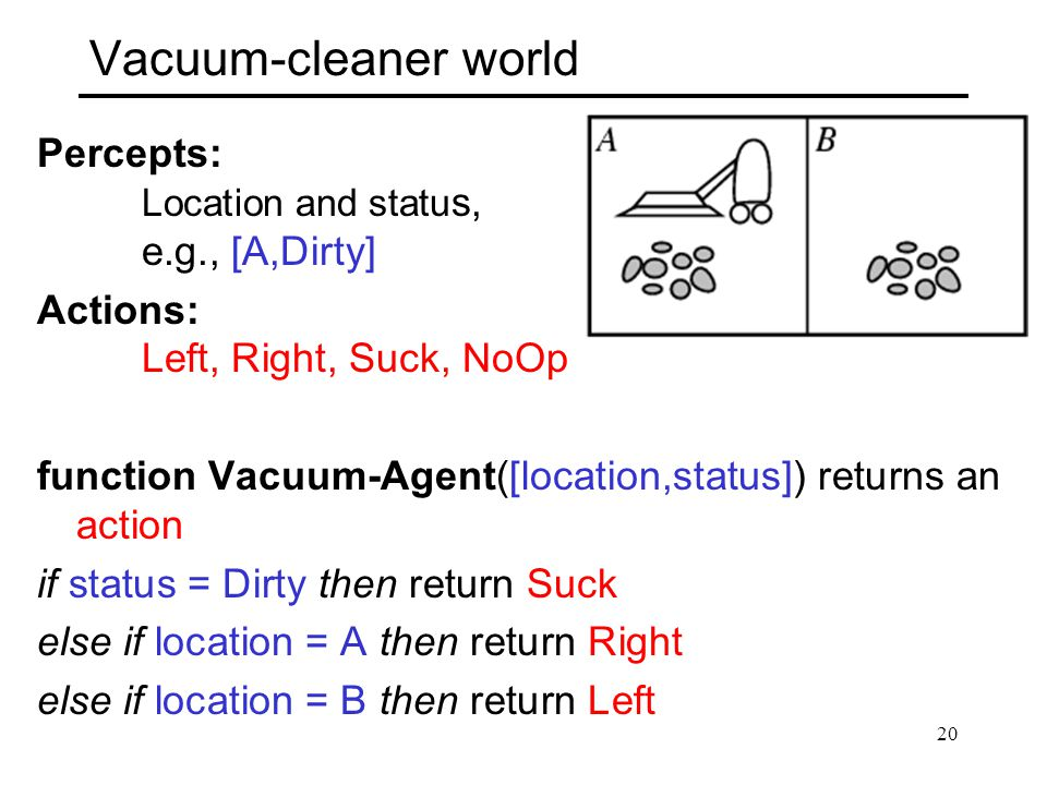 Vacuum-cleaner world Percepts: Location and statu s, e.g., [A,Dirty] Actions: Left, Right, Suck, NoOp function Vacuum-Agent([location,status]) returns