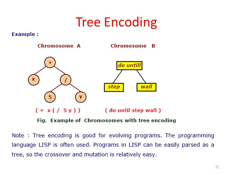 Tree Encoding 31