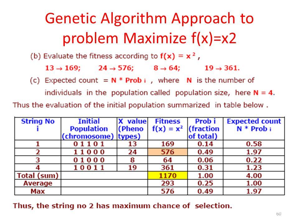 Genetic Algorithm Approach to problem Maximize f(x)=x2 60