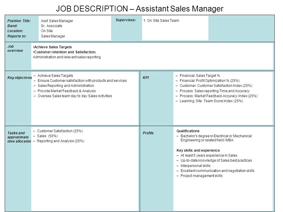 Position Title: Band: Location: Reports to: Supervises: Asst Sales Manager Sr.