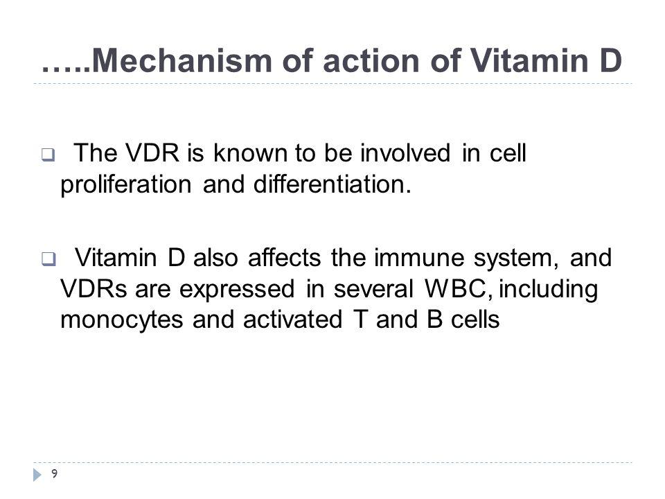 Mechanism of Action of Vitamin D 10