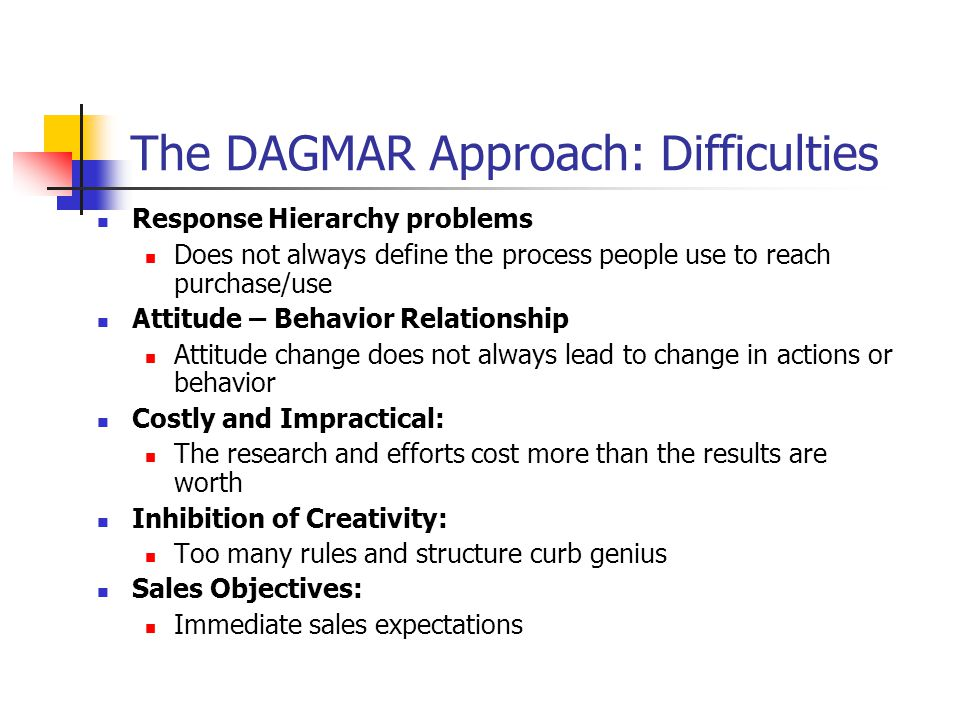 The DAGMAR Approach: Difficulties Response Hierarchy problems Does not always define the process people use to reach purchase/use Attitude – Behavior Relationship Attitude change does not always lead to change in actions or behavior Costly and Impractical: The research and efforts cost more than the results are worth Inhibition of Creativity: Too many rules and structure curb genius Sales Objectives: Immediate sales expectations