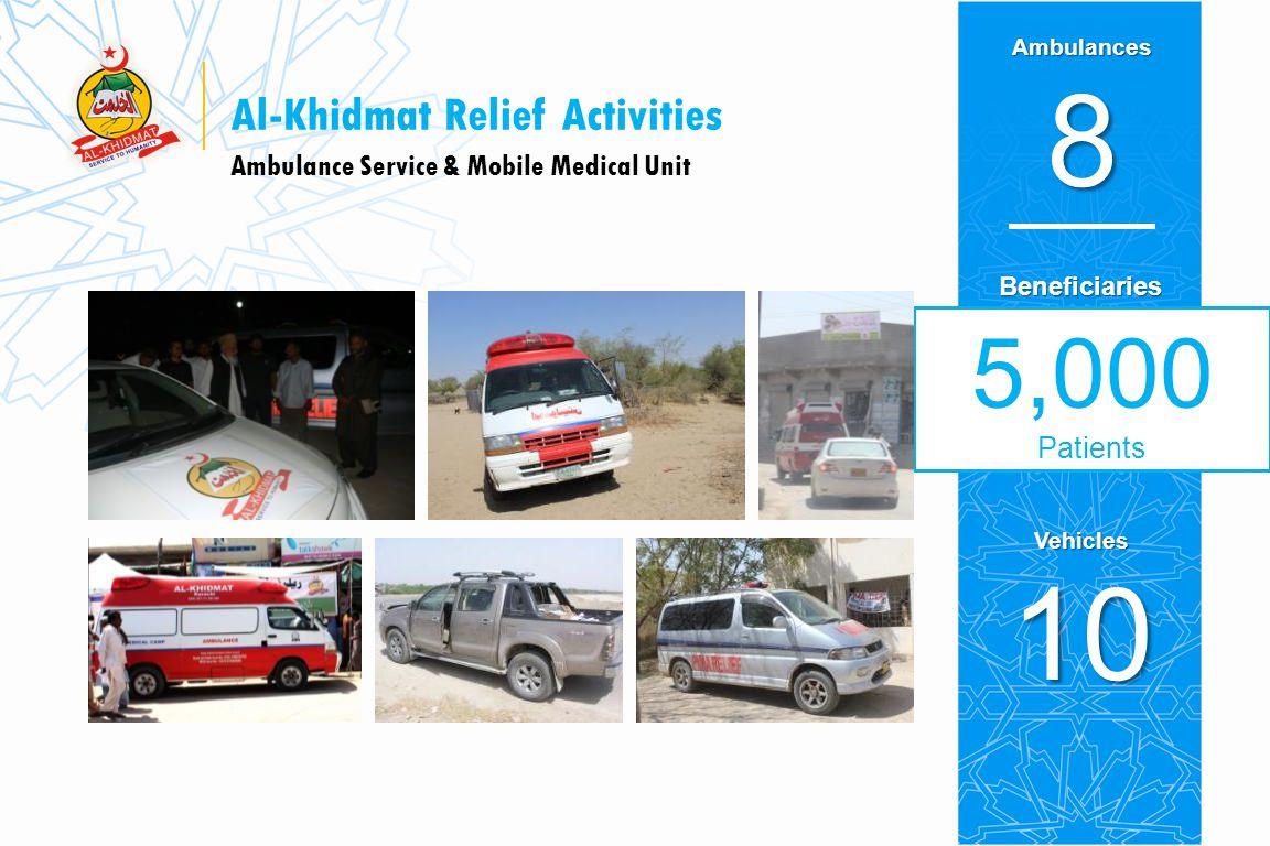 Mobile Unit 1 Al-Khidmat Relief Activities Veterinary Camps 2 Doctors 3 Animals 35,000 Veterinary