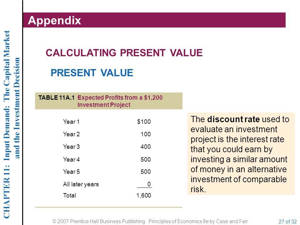 CHAPTER 11: Input Demand: The Capital Market and the Investment Decision © 2007 Prentice Hall Business Publishing Principles of Economics 8e by Case and Fair 27 of 32 CALCULATING PRESENT VALUE Appendix PRESENT VALUE TABLE 11A.1 Expected Profits from a $1,200 Investment Project Year 1$100 Year 2100 Year 3400 Year 4500 Year 5500 All later years0 Total1,600 The discount rate used to evaluate an investment project is the interest rate that you could earn by investing a similar amount of money in an alternative investment of comparable risk.