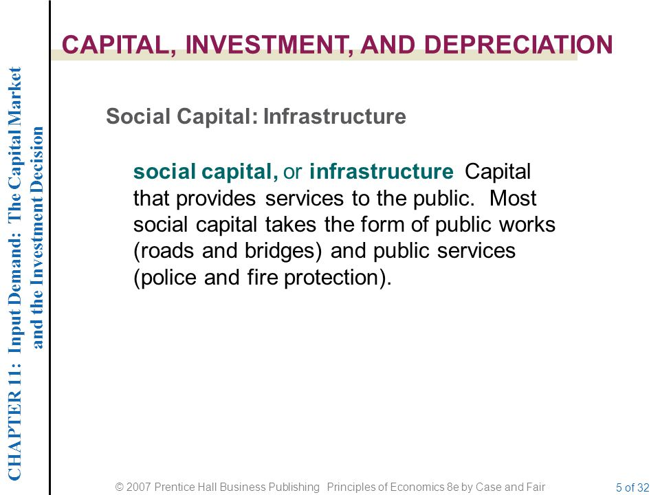 CHAPTER 11: Input Demand: The Capital Market and the Investment Decision © 2007 Prentice Hall Business Publishing Principles of Economics 8e by Case and Fair 5 of 32 CAPITAL, INVESTMENT, AND DEPRECIATION Social Capital: Infrastructure social capital, or infrastructure Capital that provides services to the public.