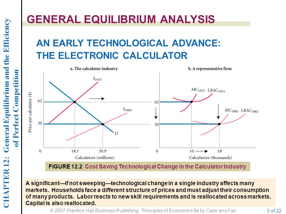 CHAPTER 12: General Equilibrium and the Efficiency of Perfect Competition © 2007 Prentice Hall Business Publishing Principles of Economics 8e by Case and Fair 6 of 22 GENERAL EQUILIBRIUM ANALYSIS MARKET ADJUSTMENT TO CHANGES IN DEMAND FIGURE 12.3 Adjustment in an Economy with Two Sectors