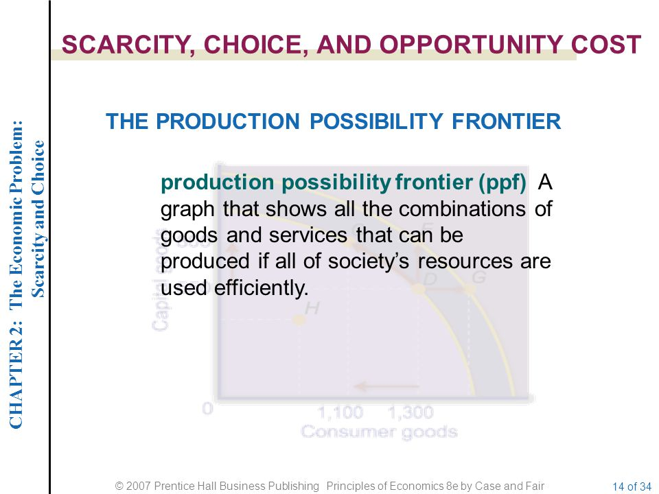CHAPTER 2: The Economic Problem: Scarcity and Choice © 2007 Prentice Hall Business Publishing Principles of Economics 8e by Case and Fair 14 of 34 SCA