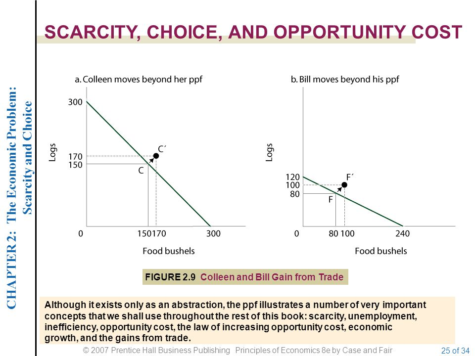 CHAPTER 2: The Economic Problem: Scarcity and Choice © 2007 Prentice Hall Business Publishing Principles of Economics 8e by Case and Fair 25 of 34 SCA