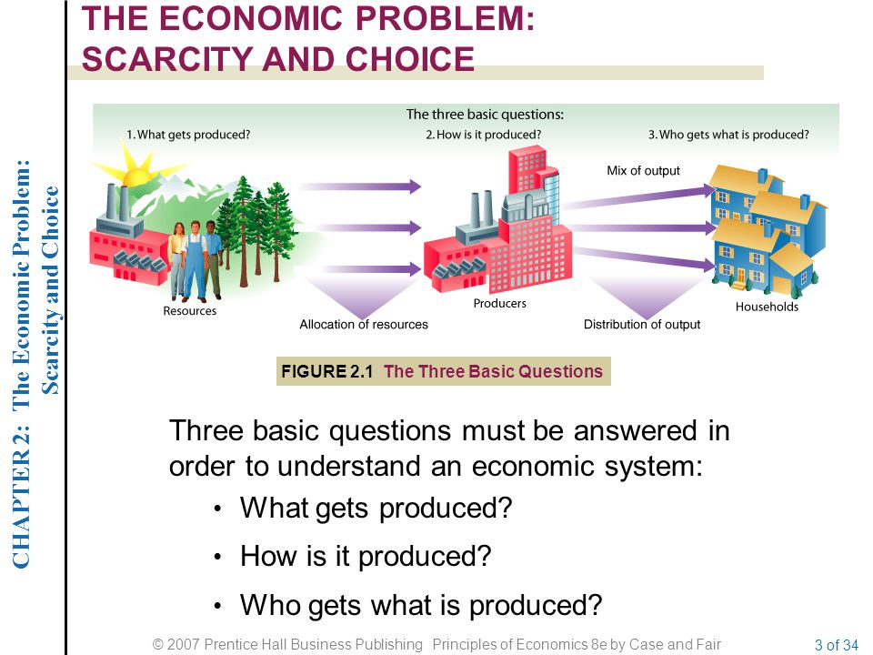 CHAPTER 2: The Economic Problem: Scarcity and Choice © 2007 Prentice Hall Business Publishing Principles of Economics 8e by Case and Fair 3 of 34 THE