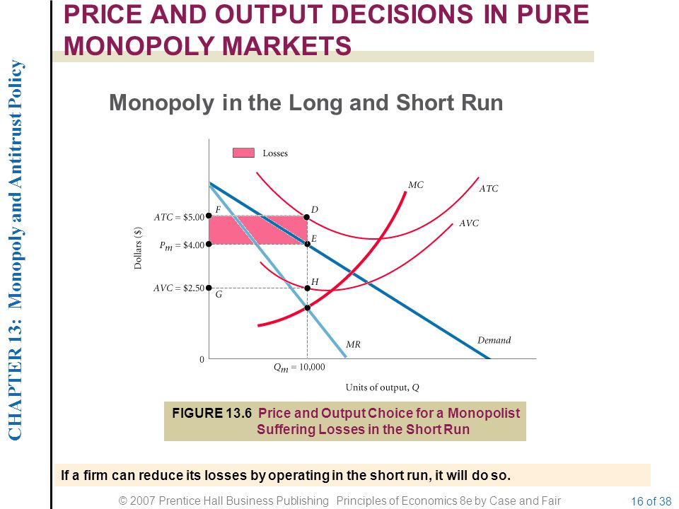 CHAPTER 13: Monopoly and Antitrust Policy © 2007 Prentice Hall Business Publishing Principles of Economics 8e by Case and Fair 16 of 38 PRICE AND OUTPUT DECISIONS IN PURE MONOPOLY MARKETS Monopoly in the Long and Short Run FIGURE 13.6 Price and Output Choice for a Monopolist Suffering Losses in the Short Run If a firm can reduce its losses by operating in the short run, it will do so.