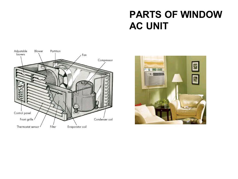 PARTS OF WINDOW AC UNIT