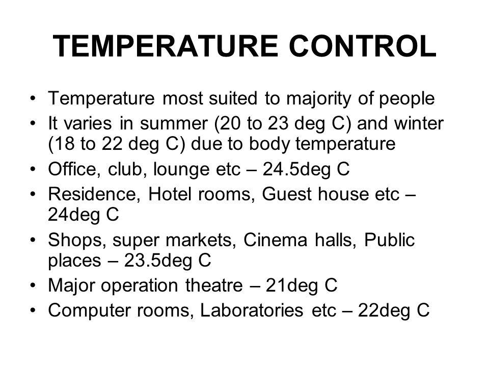 TEMPERATURE CONTROL Temperature most suited to majority of people It varies in summer (20 to 23 deg C) and winter (18 to 22 deg C) due to body temperature Office, club, lounge etc – 24.5deg C Residence, Hotel rooms, Guest house etc – 24deg C Shops, super markets, Cinema halls, Public places – 23.5deg C Major operation theatre – 21deg C Computer rooms, Laboratories etc – 22deg C