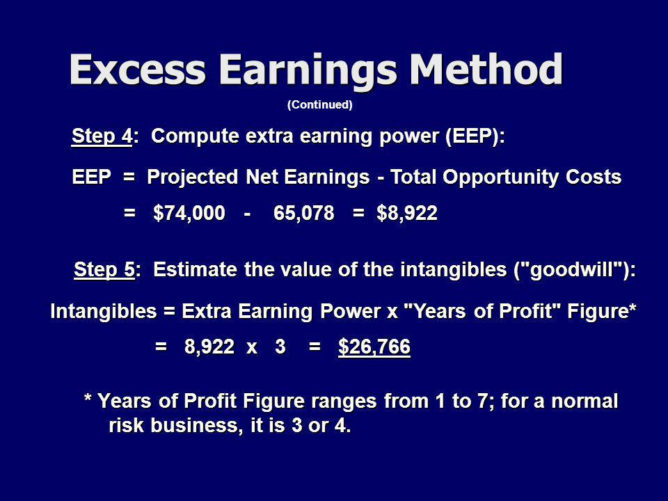 (Continued) EEP = Projected Net Earnings - Total Opportunity Costs Step 4: Compute extra earning power (EEP): Step 5: Estimate the value of the intangibles ( goodwill ): Intangibles = Extra Earning Power x Years of Profit Figure* = $74,000 - 65,078 = $8,922 * Years of Profit Figure ranges from 1 to 7; for a normal risk business, it is 3 or 4.
