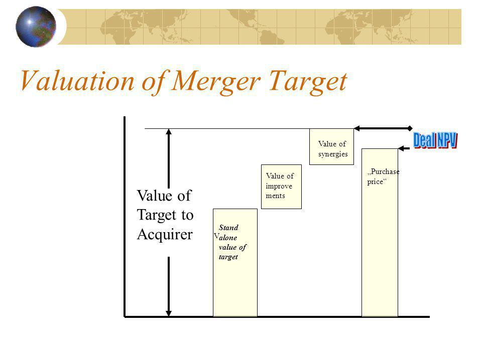 "Valuation of Merger Target Value of Target to Acquirer V Stand alone value of target Value of improve ments Value of synergies ""Purchase price"