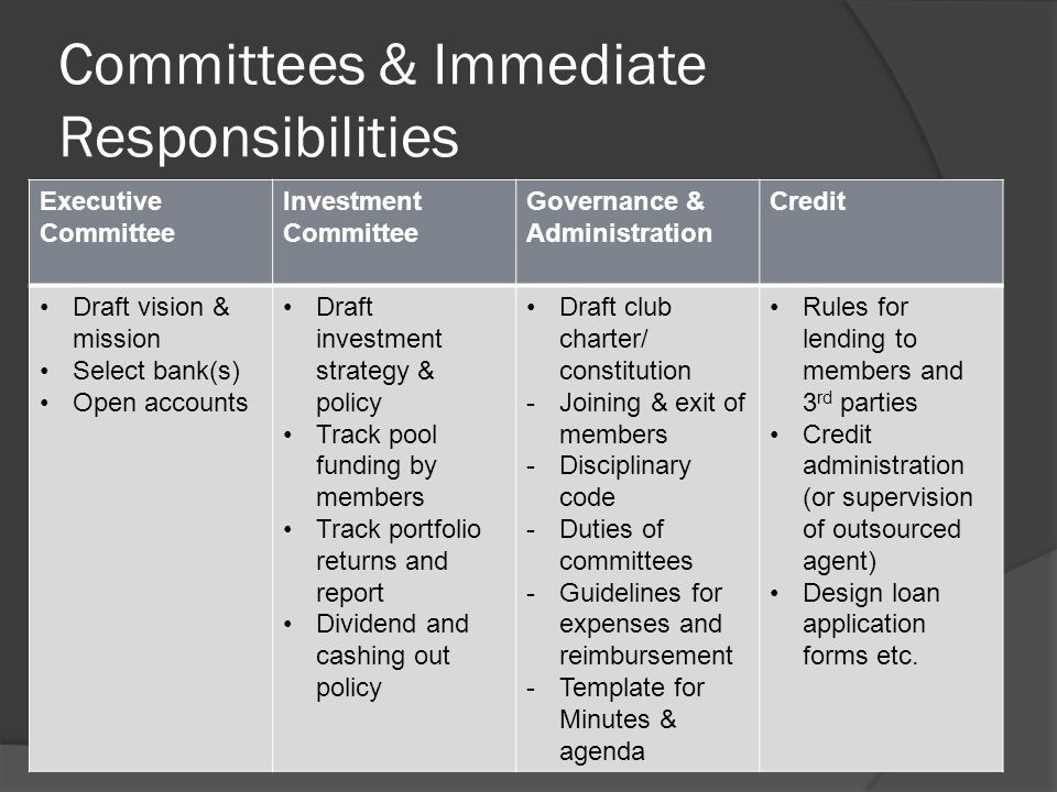 Committees & Immediate Responsibilities Executive Committee Investment Committee Governance & Administration Credit Draft vision & mission Select bank(s) Open accounts Draft investment strategy & policy Track pool funding by members Track portfolio returns and report Dividend and cashing out policy Draft club charter/ constitution -Joining & exit of members -Disciplinary code -Duties of committees -Guidelines for expenses and reimbursement -Template for Minutes & agenda Rules for lending to members and 3 rd parties Credit administration (or supervision of outsourced agent) Design loan application forms etc.