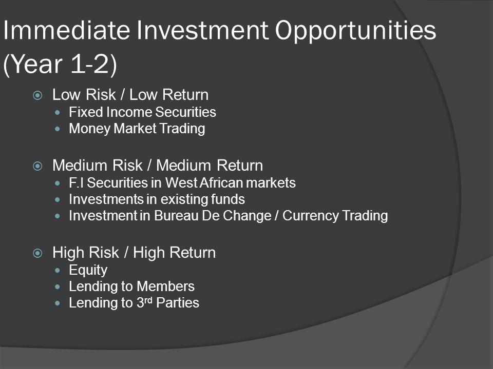 Investment Scenarios @ 6 Months  Pool Size: N1.2 million  Asset Allocation Portfolio% of HoldingsRate of Return (p.a) Low Risk40%12% Medium Risk25%22% High Risk30%80% Cash5%0%