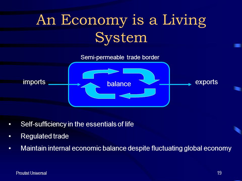 Proutist Universal19 An Economy is a Living System Self-sufficiency in the essentials of life Regulated trade Maintain internal economic balance despite fluctuating global economy exportsimports balance Semi-permeable trade border