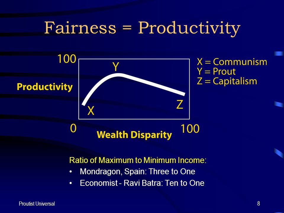 Proutist Universal8 Fairness = Productivity Ratio of Maximum to Minimum Income: Mondragon, Spain: Three to One Economist - Ravi Batra: Ten to One