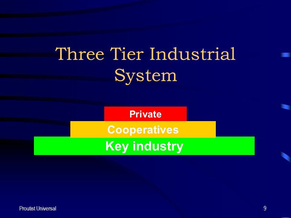 Proutist Universal9 Three Tier Industrial System Key industry Cooperatives Private