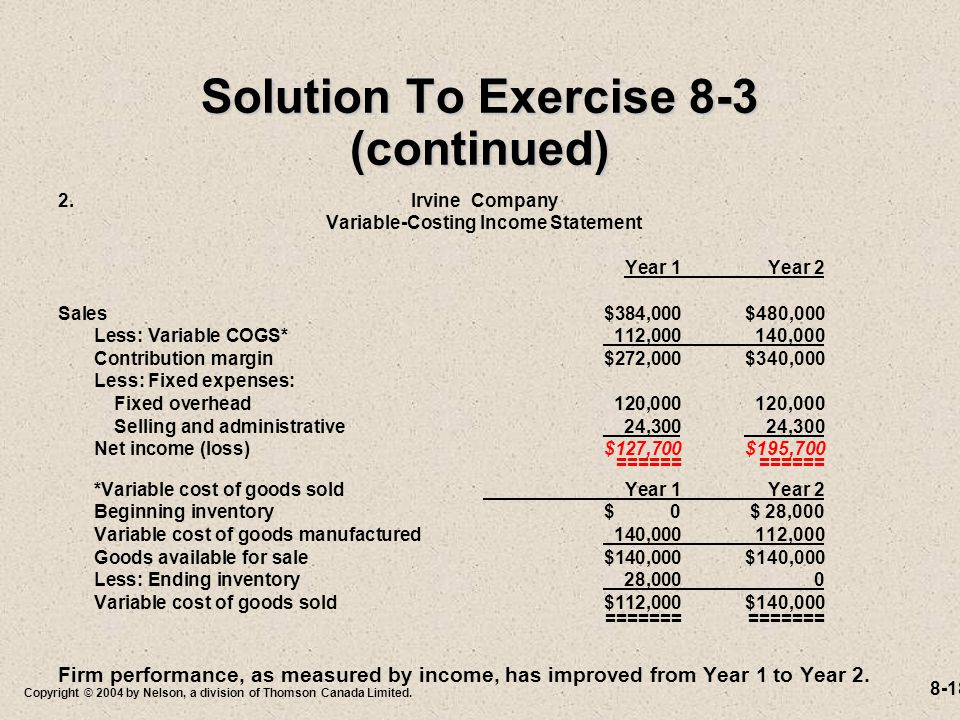 8-18 Copyright © 2004 by Nelson, a division of Thomson Canada Limited. Solution To Exercise 8-3 (continued) 2.Irvine Company Variable-Costing Income S